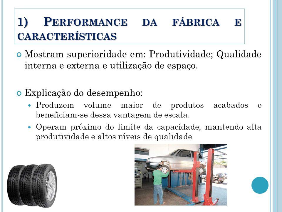1) Performance da fábrica e características