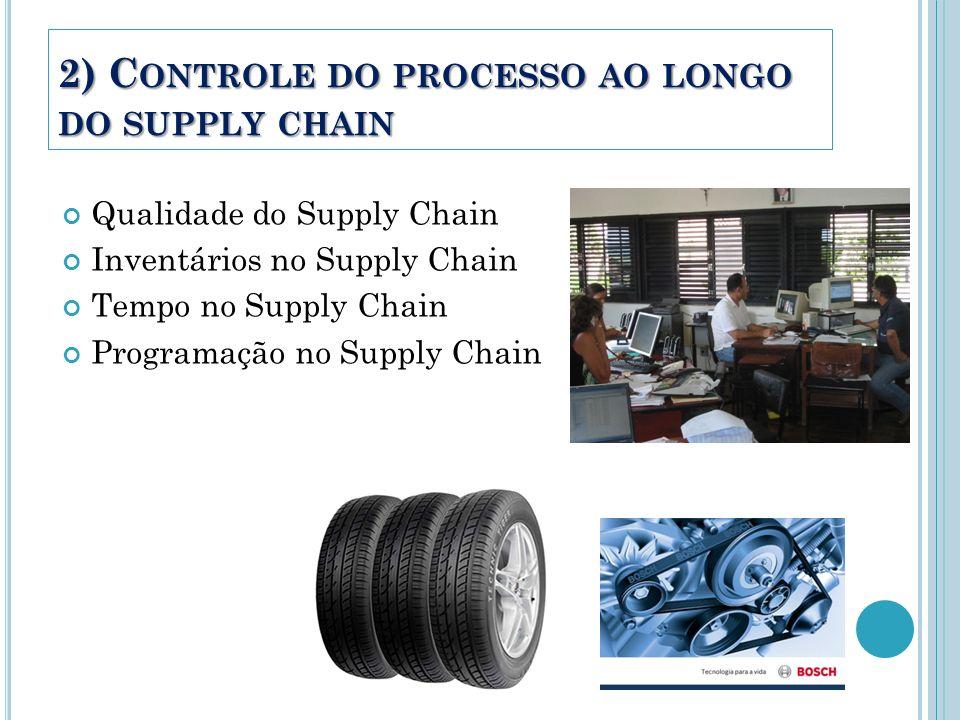 2) Controle do processo ao longo do supply chain