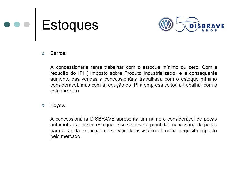 Estoques Carros: