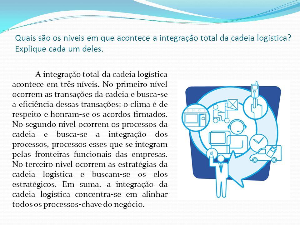 Quais são os níveis em que acontece a integração total da cadeia logística Explique cada um deles.