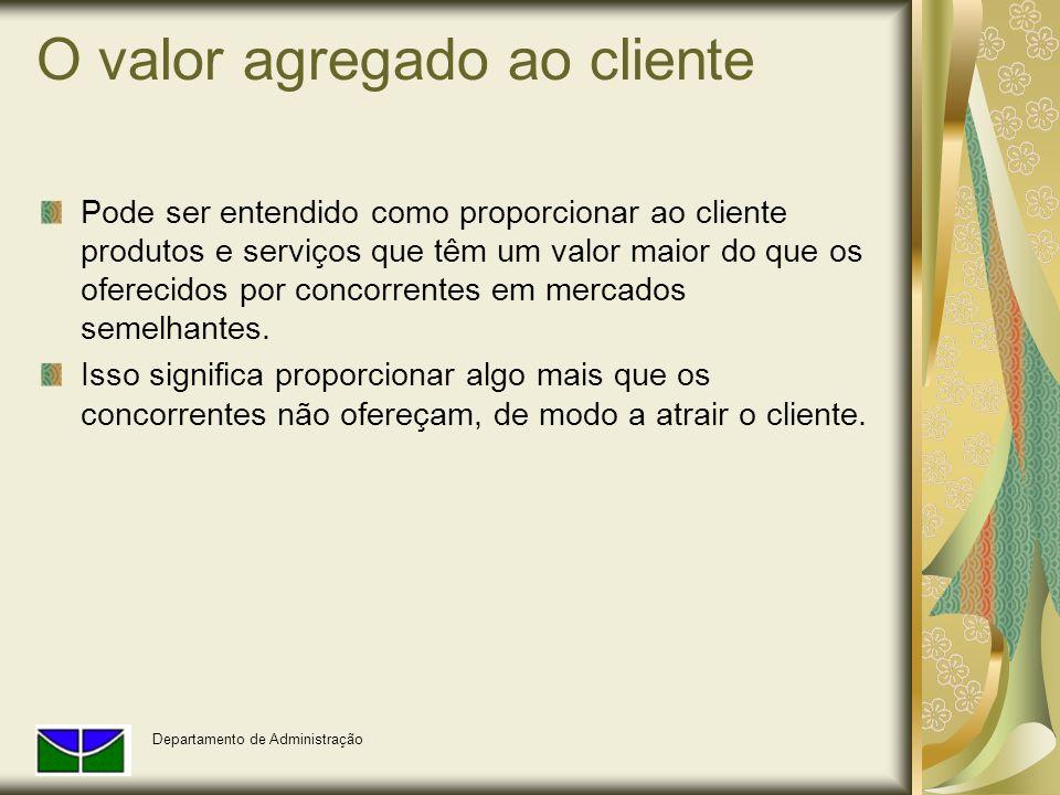 O valor agregado ao cliente