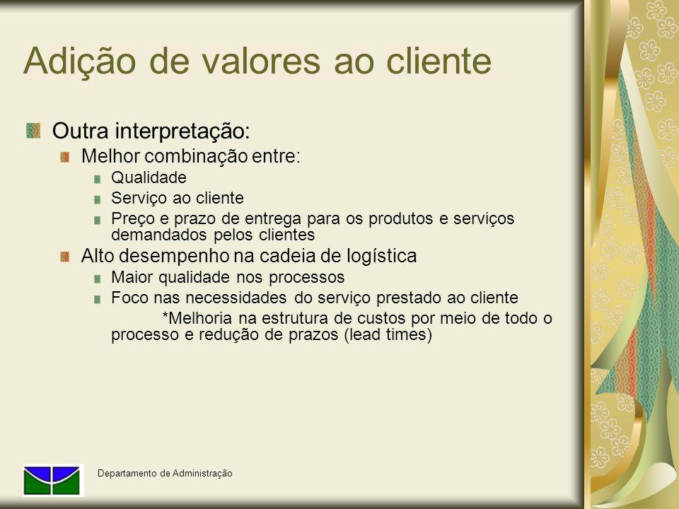 Adição de valores ao cliente