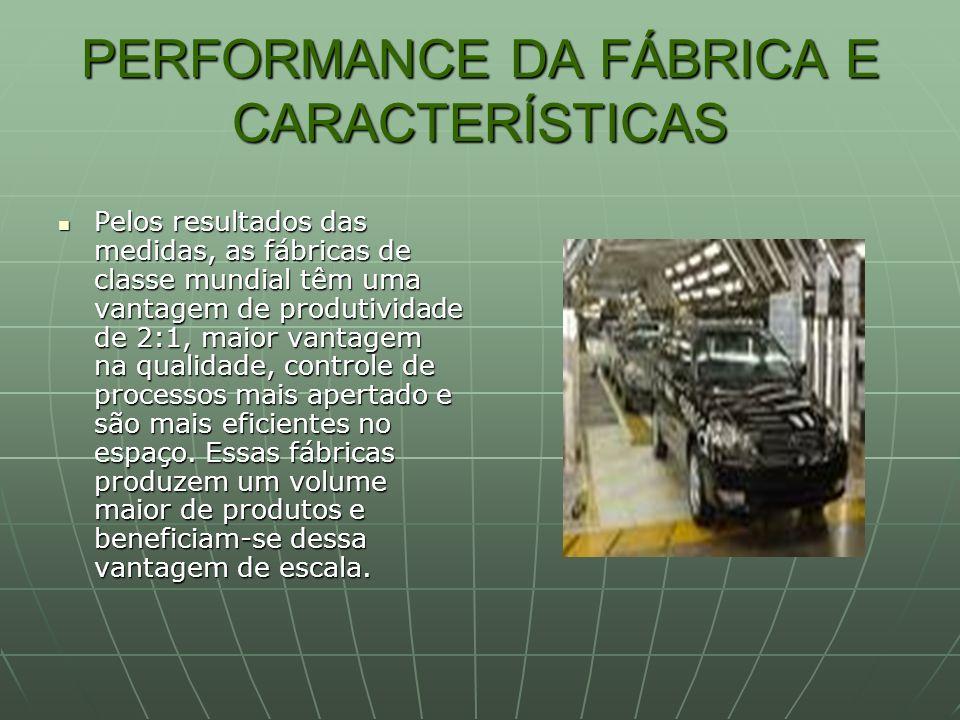 PERFORMANCE DA FÁBRICA E CARACTERÍSTICAS