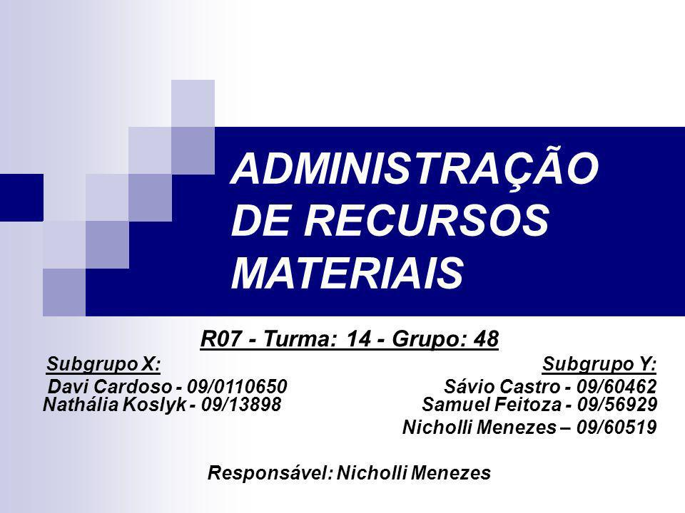 Responsável: Nicholli Menezes