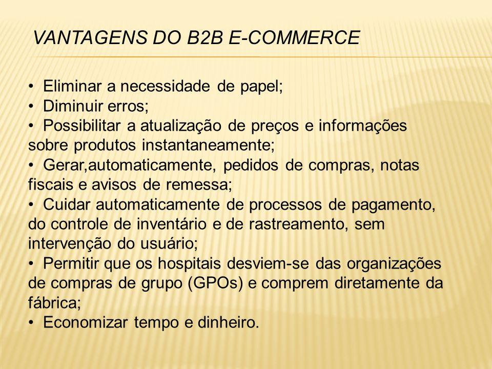 VANTAGENS DO B2B E-COMMERCE