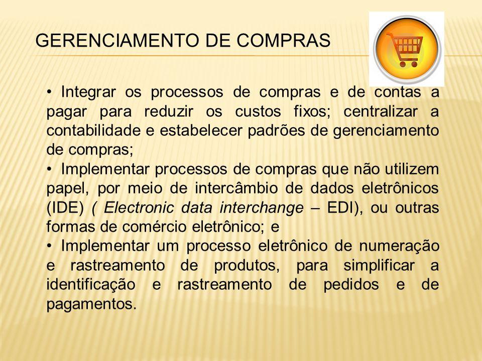 GERENCIAMENTO DE COMPRAS