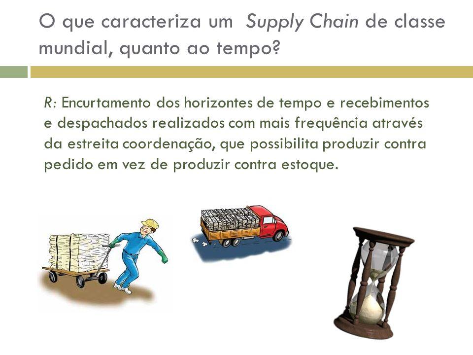 O que caracteriza um Supply Chain de classe mundial, quanto ao tempo