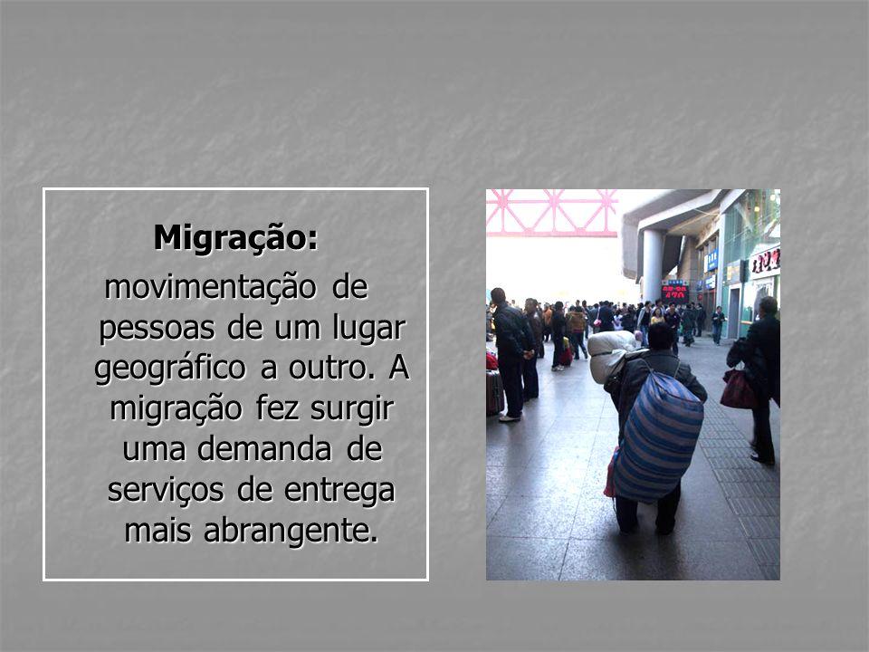 Migração: movimentação de pessoas de um lugar geográfico a outro.