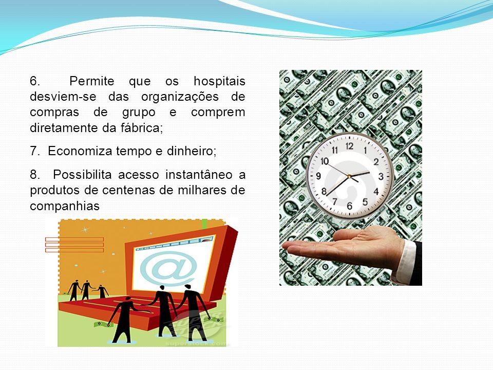 6. Permite que os hospitais desviem-se das organizações de compras de grupo e comprem diretamente da fábrica;