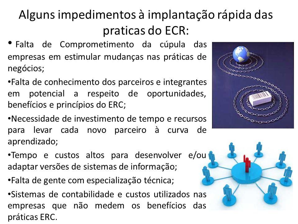 Alguns impedimentos à implantação rápida das praticas do ECR:
