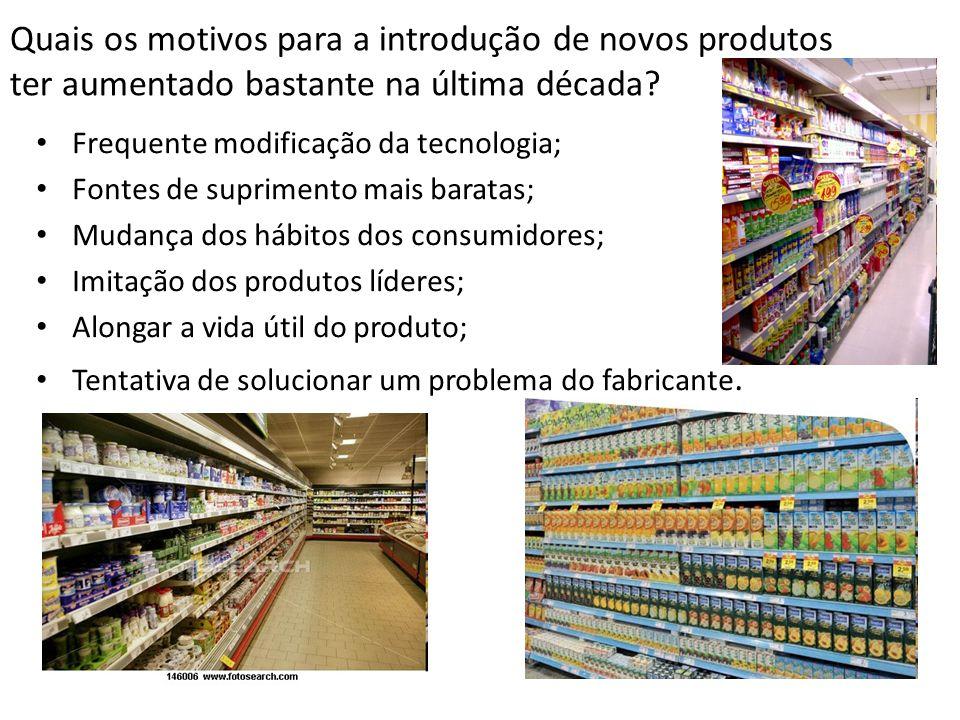 Quais os motivos para a introdução de novos produtos ter aumentado bastante na última década