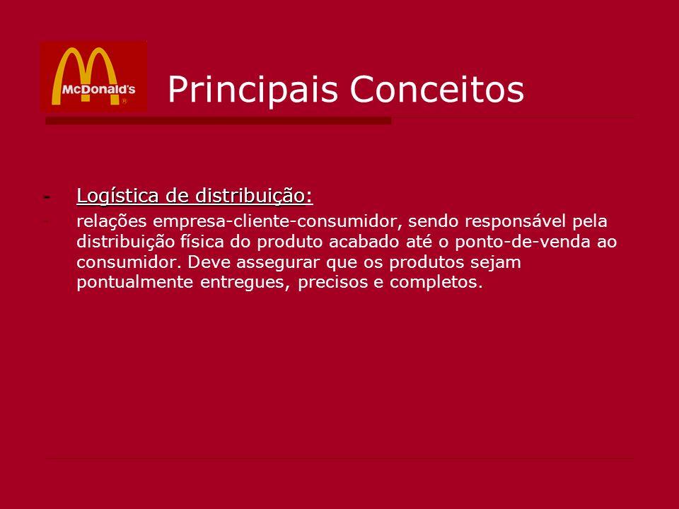 Principais Conceitos Logística de distribuição: