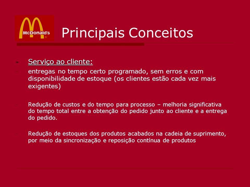 Principais Conceitos Serviço ao cliente: