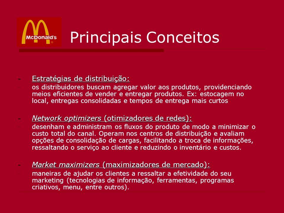 Principais Conceitos Estratégias de distribuição: