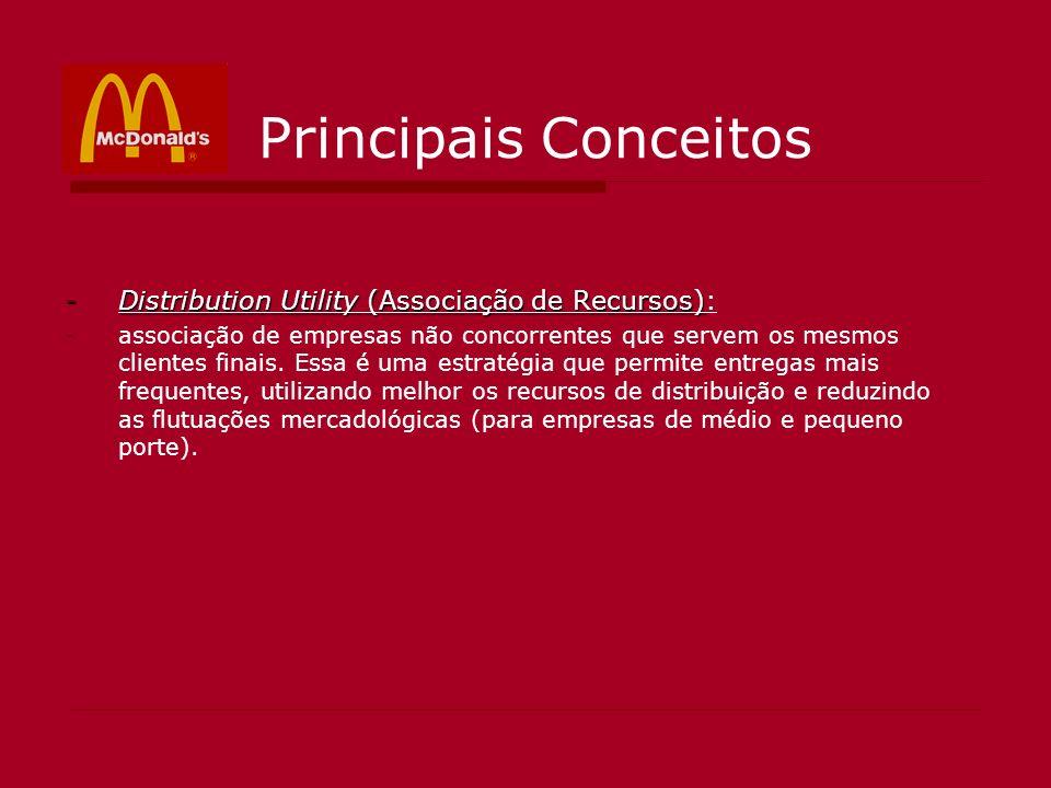 Principais Conceitos Distribution Utility (Associação de Recursos):
