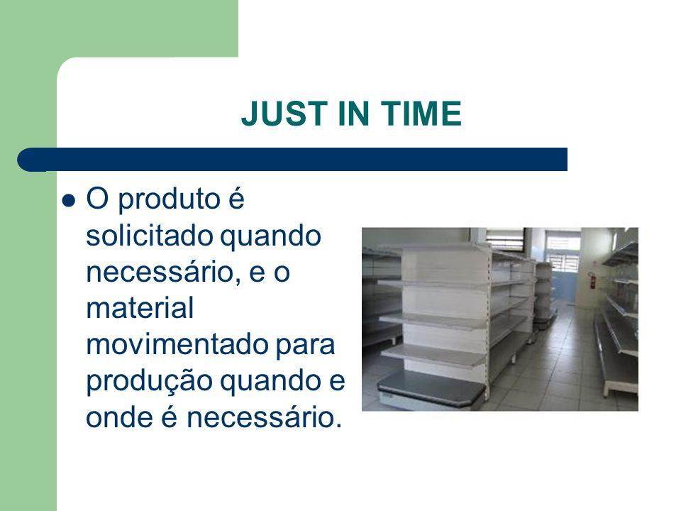 JUST IN TIME O produto é solicitado quando necessário, e o material movimentado para produção quando e onde é necessário.