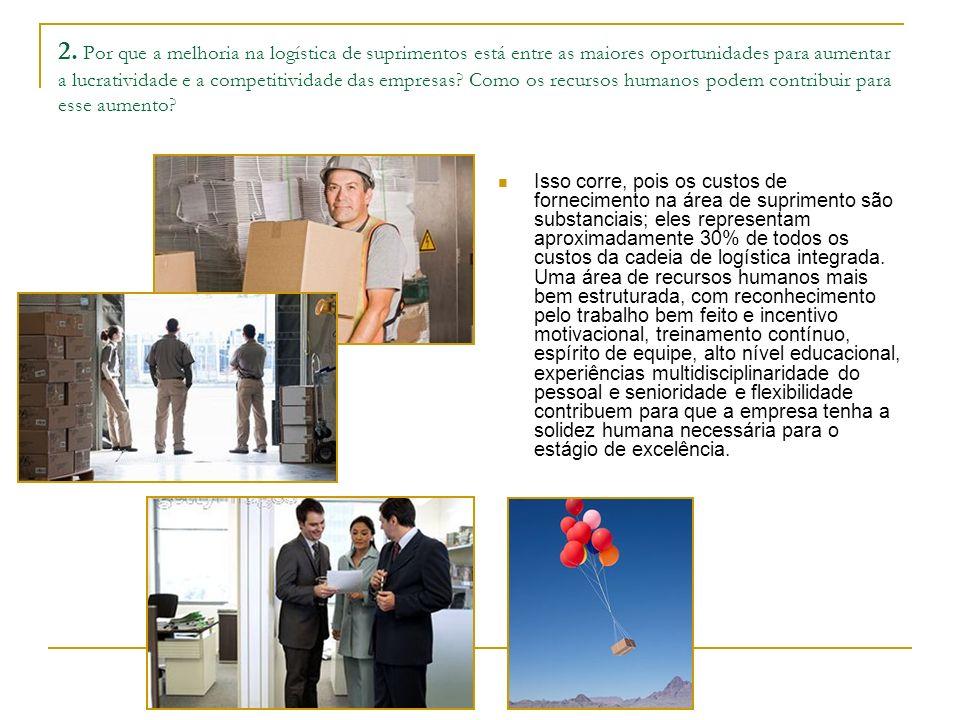 2. Por que a melhoria na logística de suprimentos está entre as maiores oportunidades para aumentar a lucratividade e a competitividade das empresas Como os recursos humanos podem contribuir para esse aumento