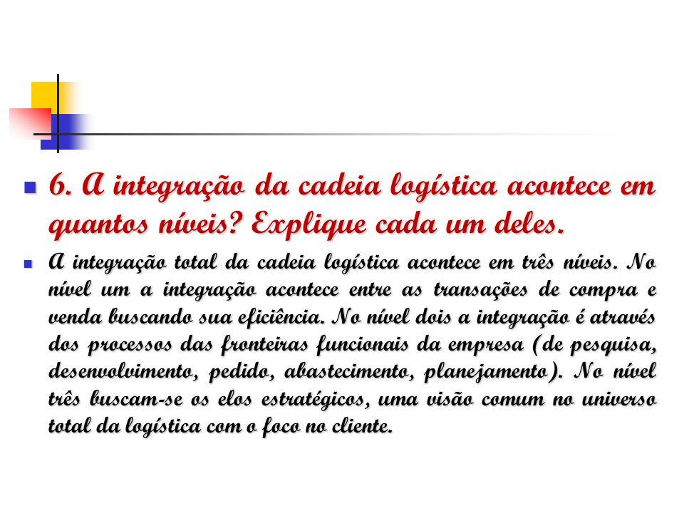 6. A integração da cadeia logística acontece em quantos níveis