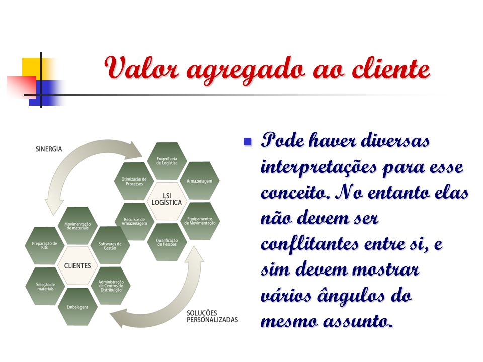 Valor agregado ao cliente