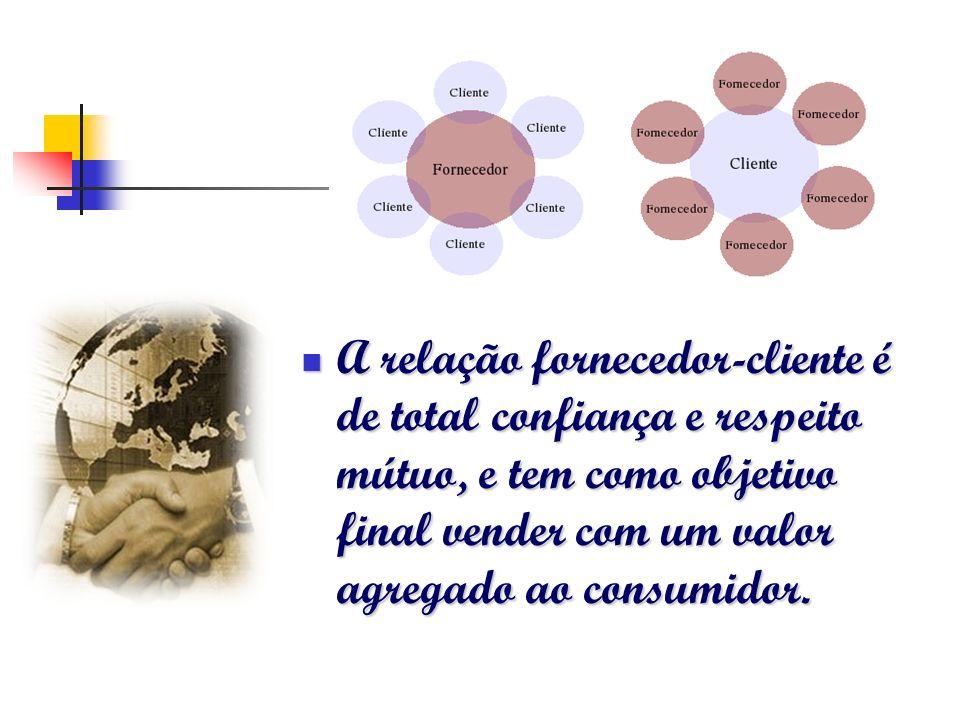 A relação fornecedor-cliente é de total confiança e respeito mútuo, e tem como objetivo final vender com um valor agregado ao consumidor.