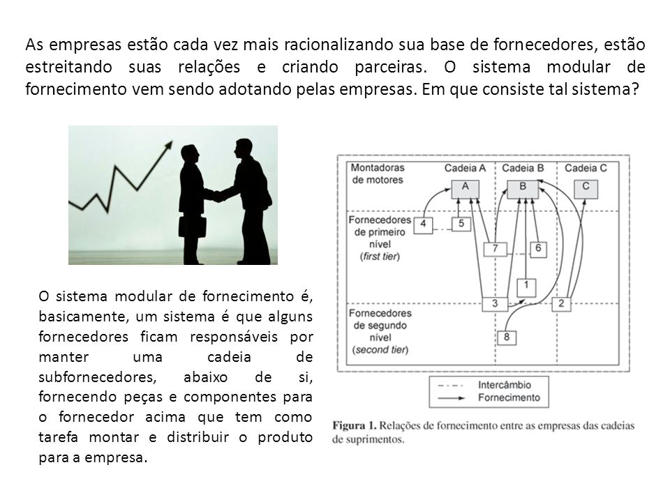 As empresas estão cada vez mais racionalizando sua base de fornecedores, estão estreitando suas relações e criando parceiras. O sistema modular de fornecimento vem sendo adotando pelas empresas. Em que consiste tal sistema