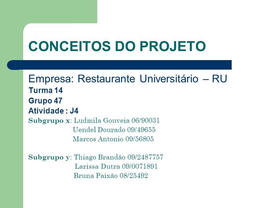 CONCEITOS DO PROJETO Empresa: Restaurante Universitário – RU Turma 14