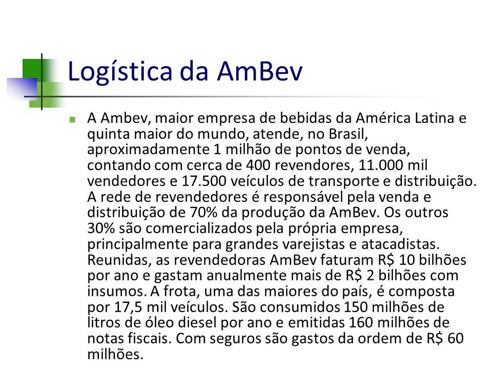 Logística da AmBev