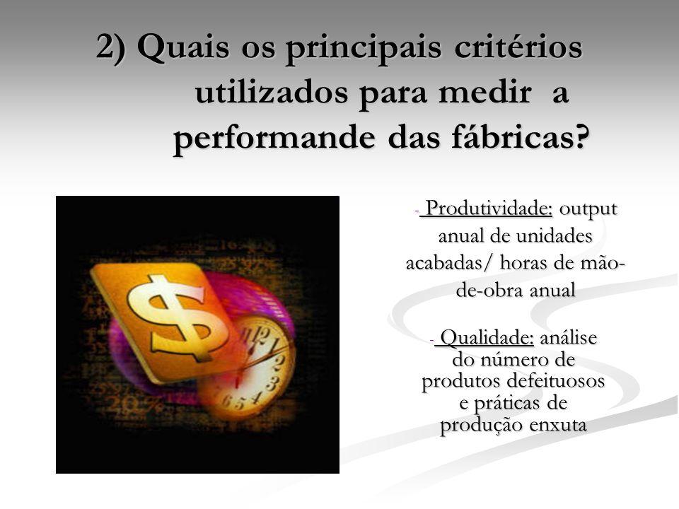 2) Quais os principais critérios utilizados para medir a performande das fábricas