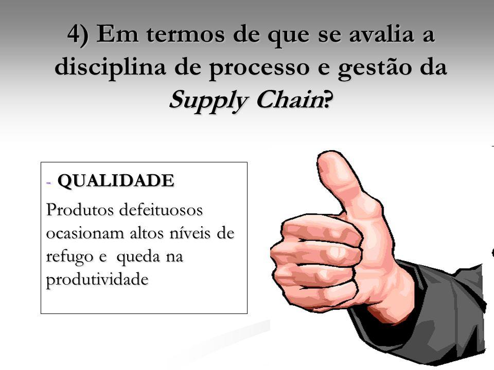 4) Em termos de que se avalia a disciplina de processo e gestão da Supply Chain
