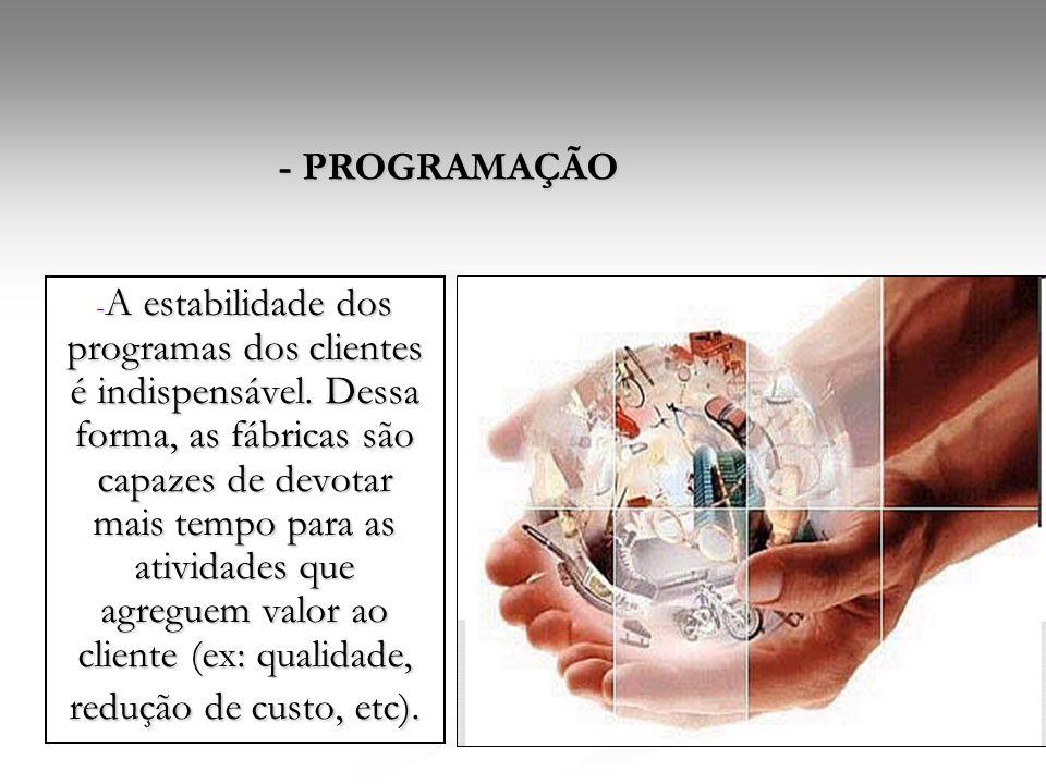 - PROGRAMAÇÃO