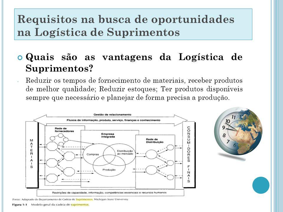 Requisitos na busca de oportunidades na Logística de Suprimentos