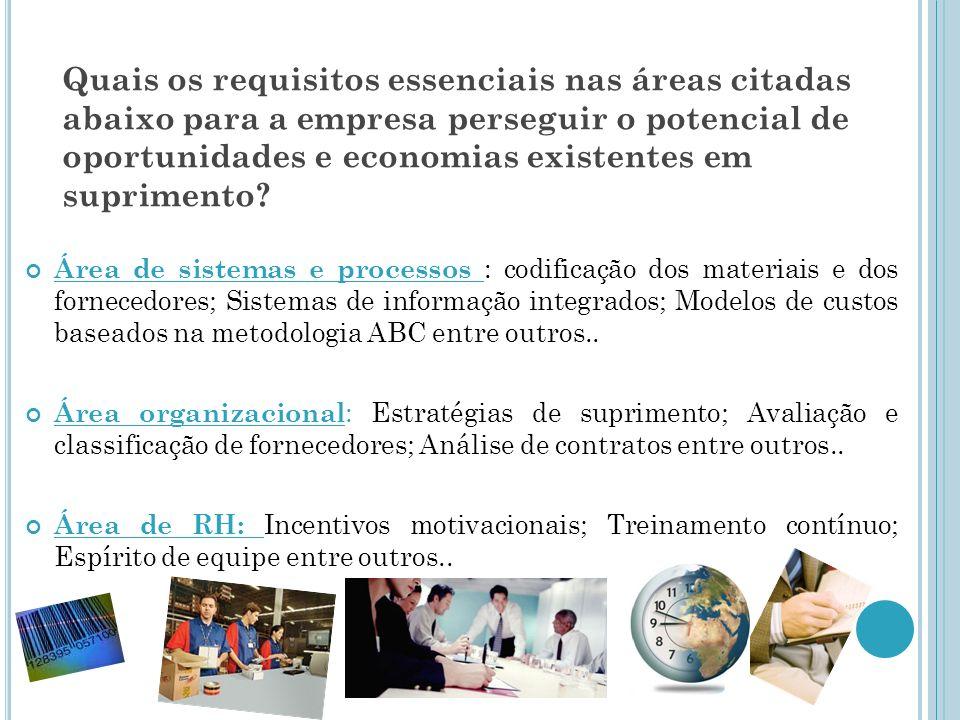 Quais os requisitos essenciais nas áreas citadas abaixo para a empresa perseguir o potencial de oportunidades e economias existentes em suprimento