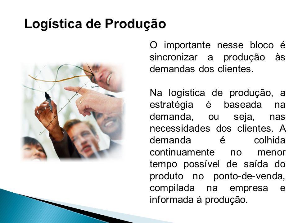 Logística de ProduçãoO importante nesse bloco é sincronizar a produção às demandas dos clientes.