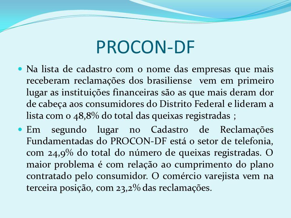 PROCON-DF
