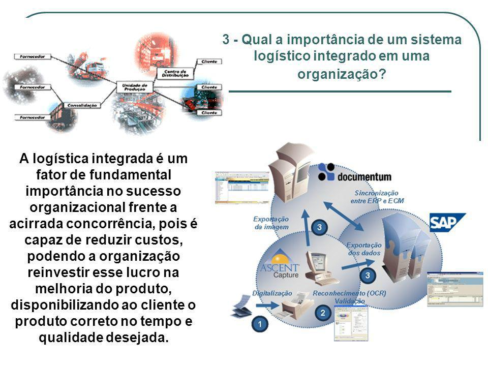 3 - Qual a importância de um sistema logístico integrado em uma organização