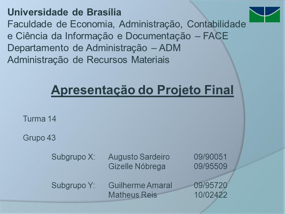 Apresentação do Projeto Final