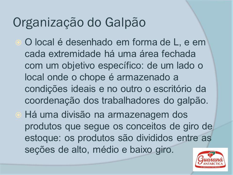 Organização do Galpão
