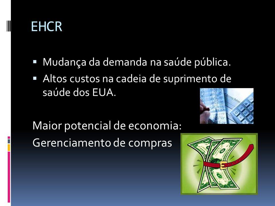 EHCR Maior potencial de economia: Gerenciamento de compras
