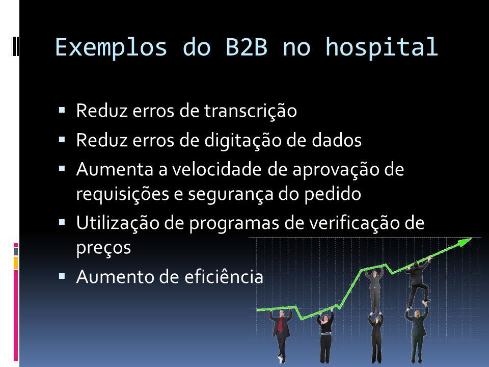 Exemplos do B2B no hospital