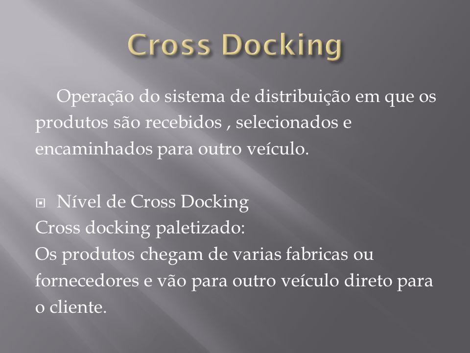 Cross Docking Operação do sistema de distribuição em que os