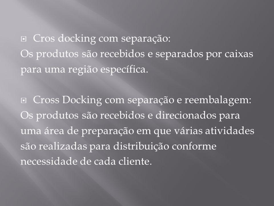 Cros docking com separação: