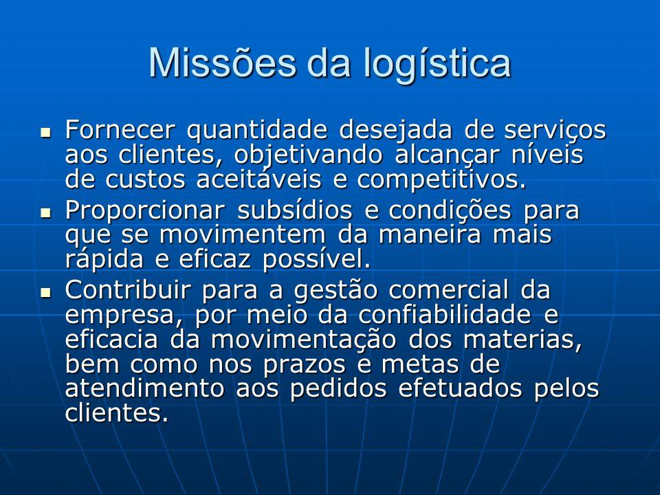 Missões da logística Fornecer quantidade desejada de serviços aos clientes, objetivando alcançar níveis de custos aceitáveis e competitivos.