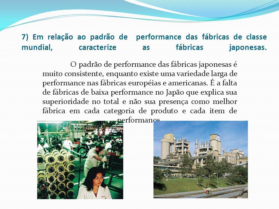 7) Em relação ao padrão de performance das fábricas de classe mundial, caracterize as fábricas japonesas.