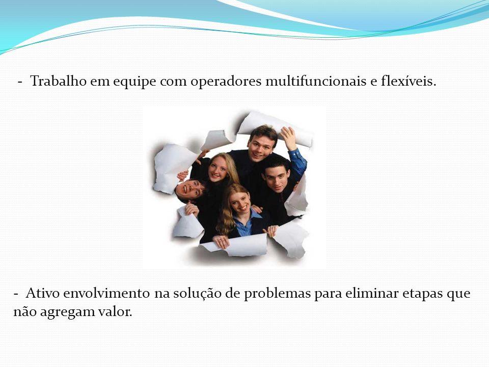 - Trabalho em equipe com operadores multifuncionais e flexíveis.