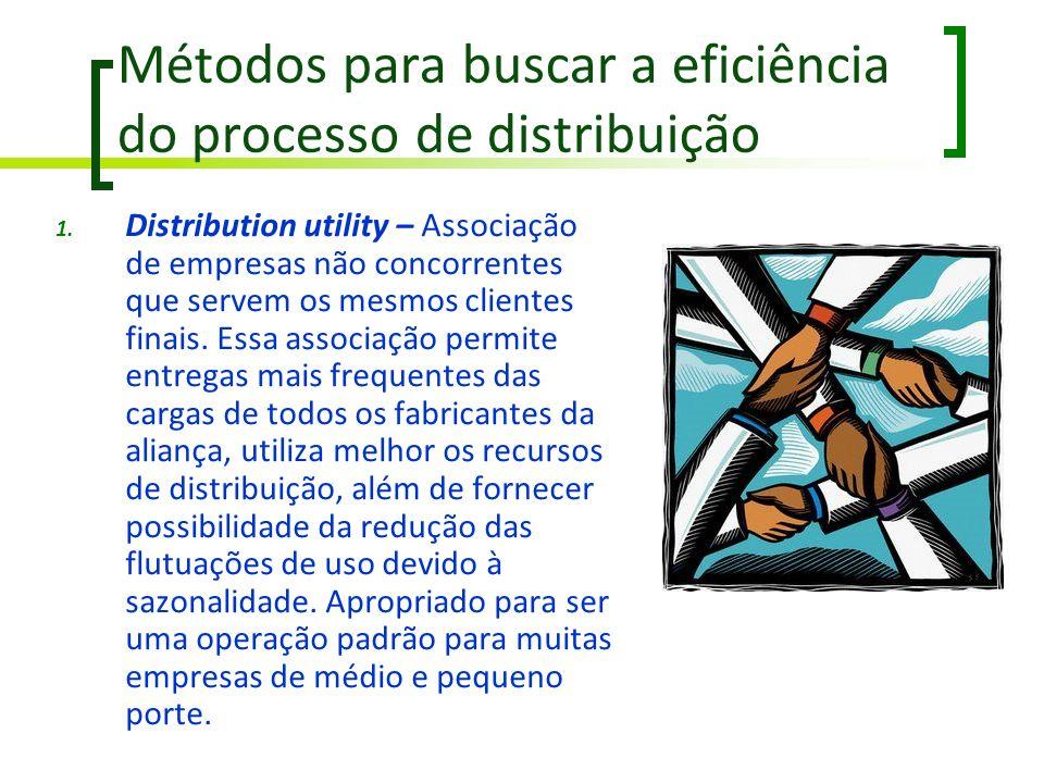 Métodos para buscar a eficiência do processo de distribuição