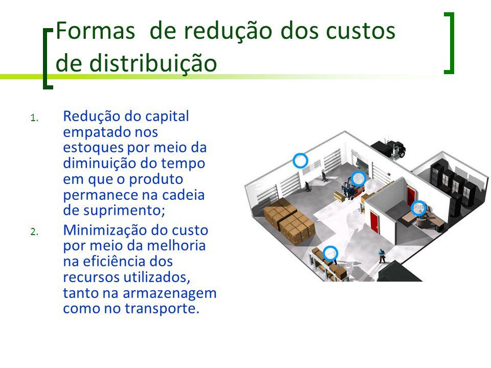 Formas de redução dos custos de distribuição