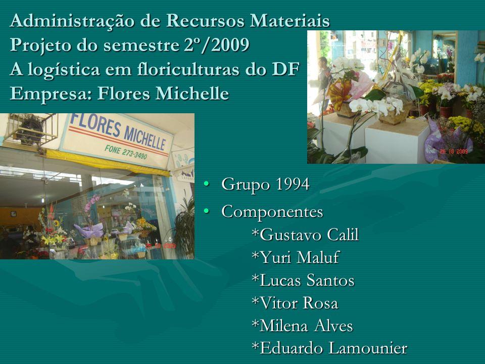 Administração de Recursos Materiais Projeto do semestre 2º/2009 A logística em floriculturas do DF Empresa: Flores Michelle