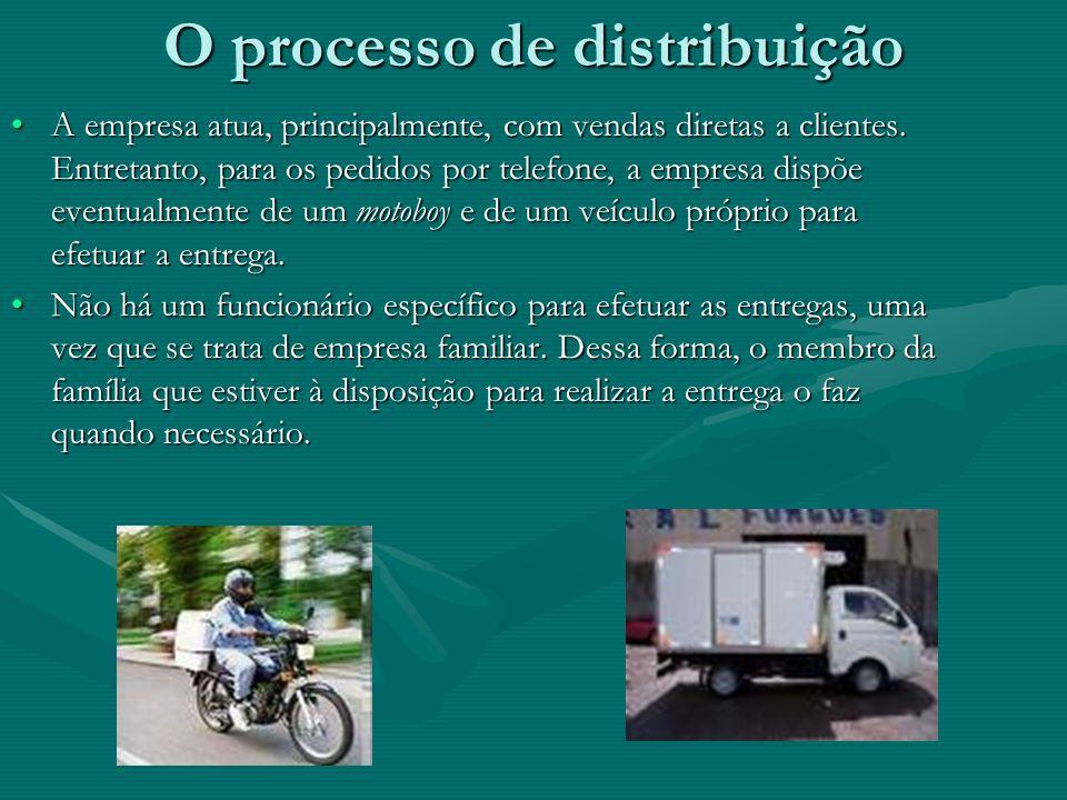 O processo de distribuição