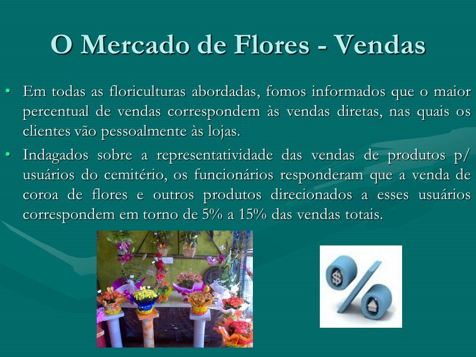 O Mercado de Flores - Vendas