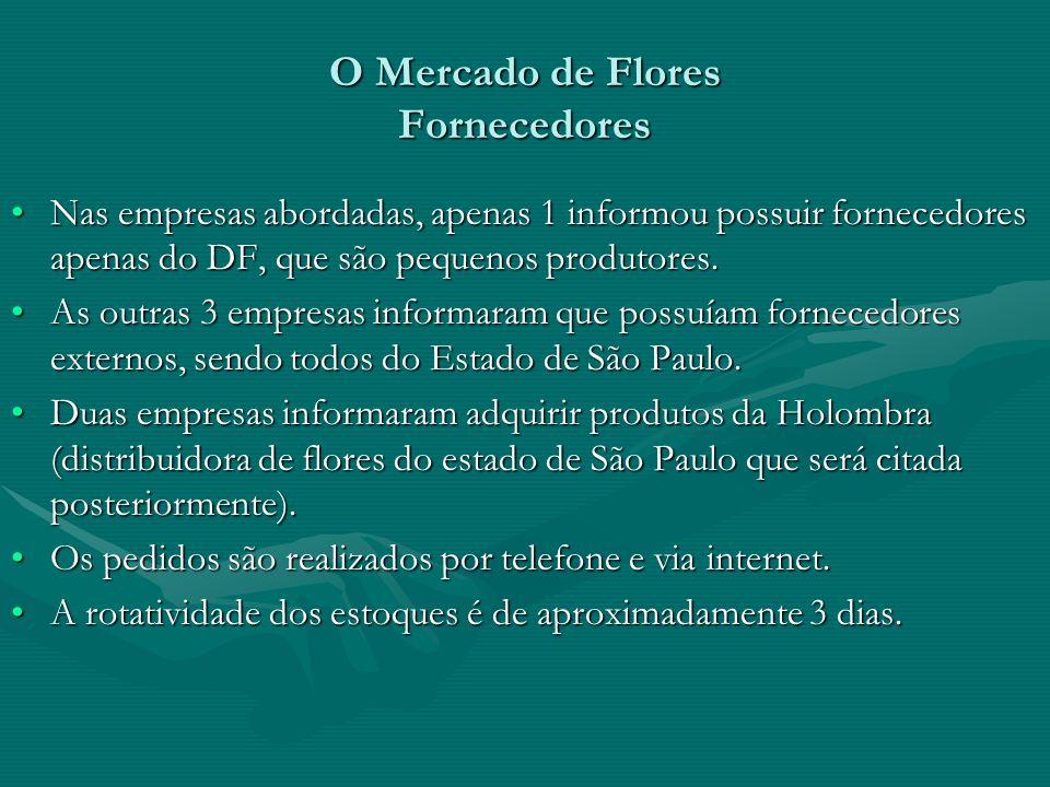 O Mercado de Flores Fornecedores